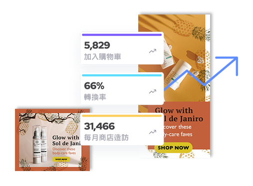 marketingHome_Feature_Optimization